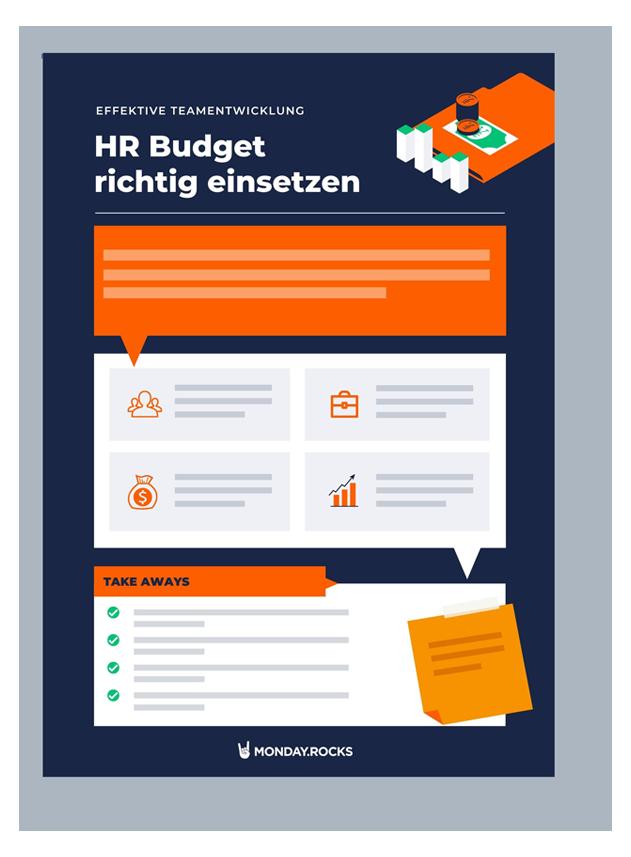 Infografik Preview HR Budget richtig einsetzen