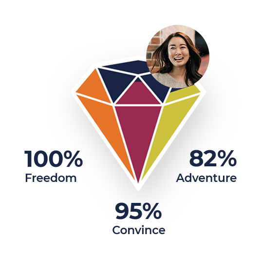 Diamond that shows the values and passion
