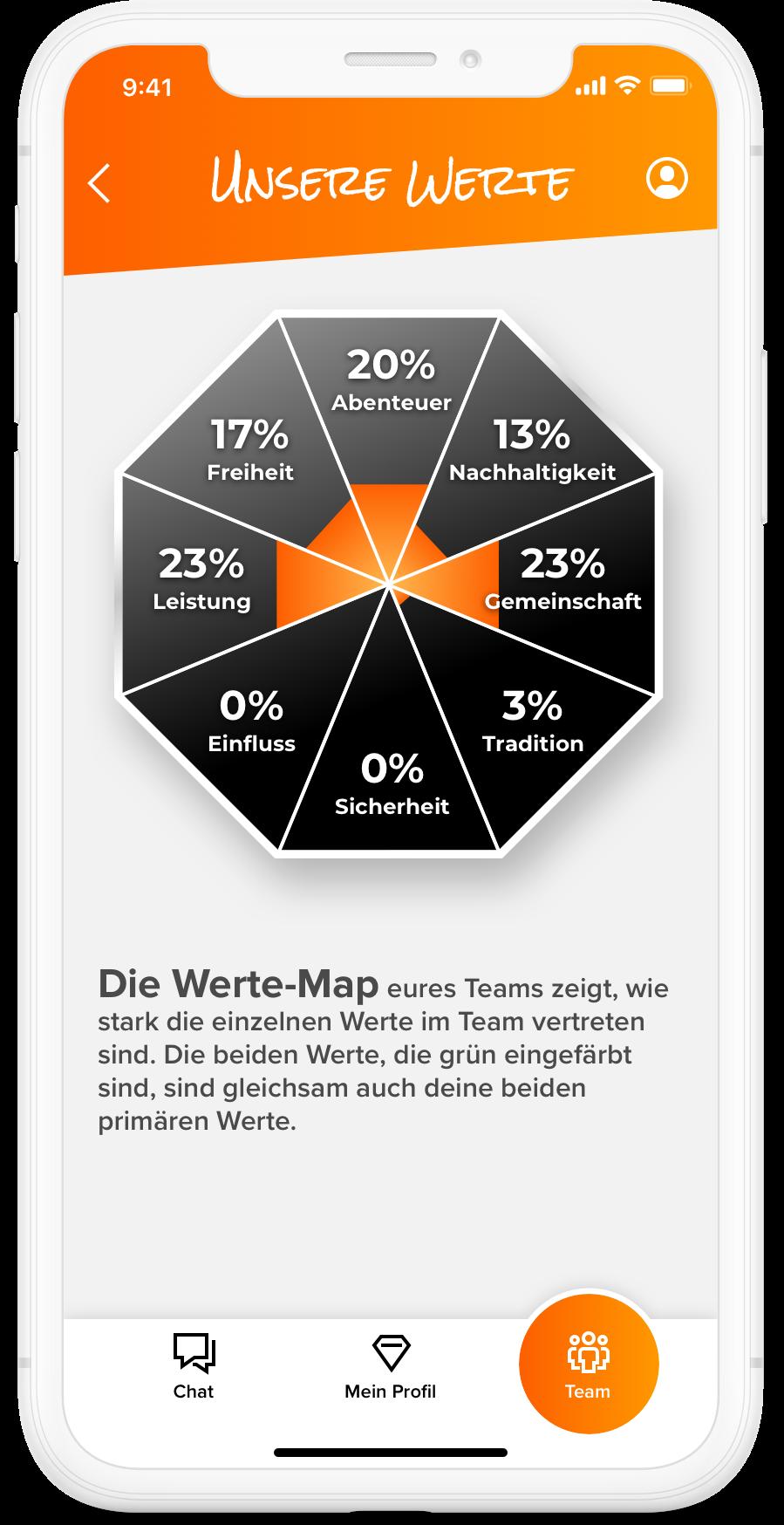 Team Werte Map